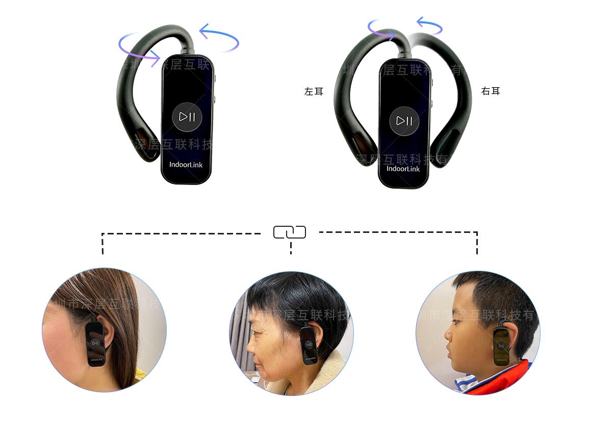 """深层互联带领自动导览耳机进入""""非入耳""""时代"""
